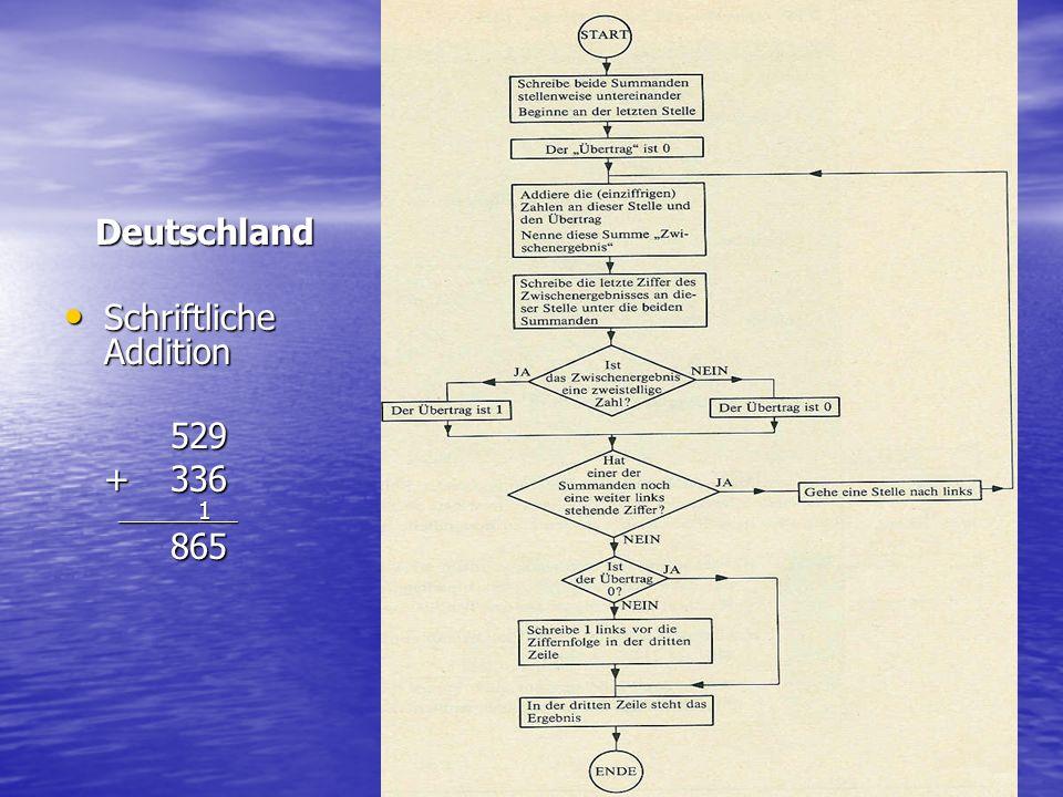 Schriftliche Subtraktion Unterscheidung zwischen Unterscheidung zwischen –Wegnehmen als Subtraktion: Norddeutsches Verfahren, bzw.