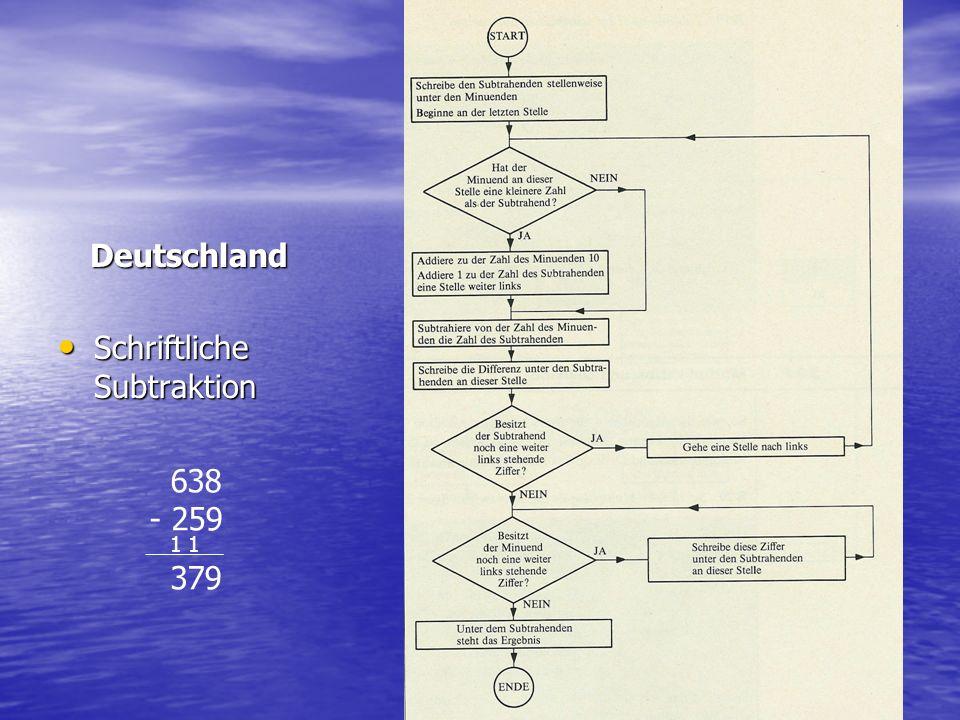 Deutschland Schriftliche Multiplikation Schriftliche Multiplikation 369 * 124 369 369 738 738 1476 1476 ___ 1 1 1____ ___ 1 1 1____ 45756 45756