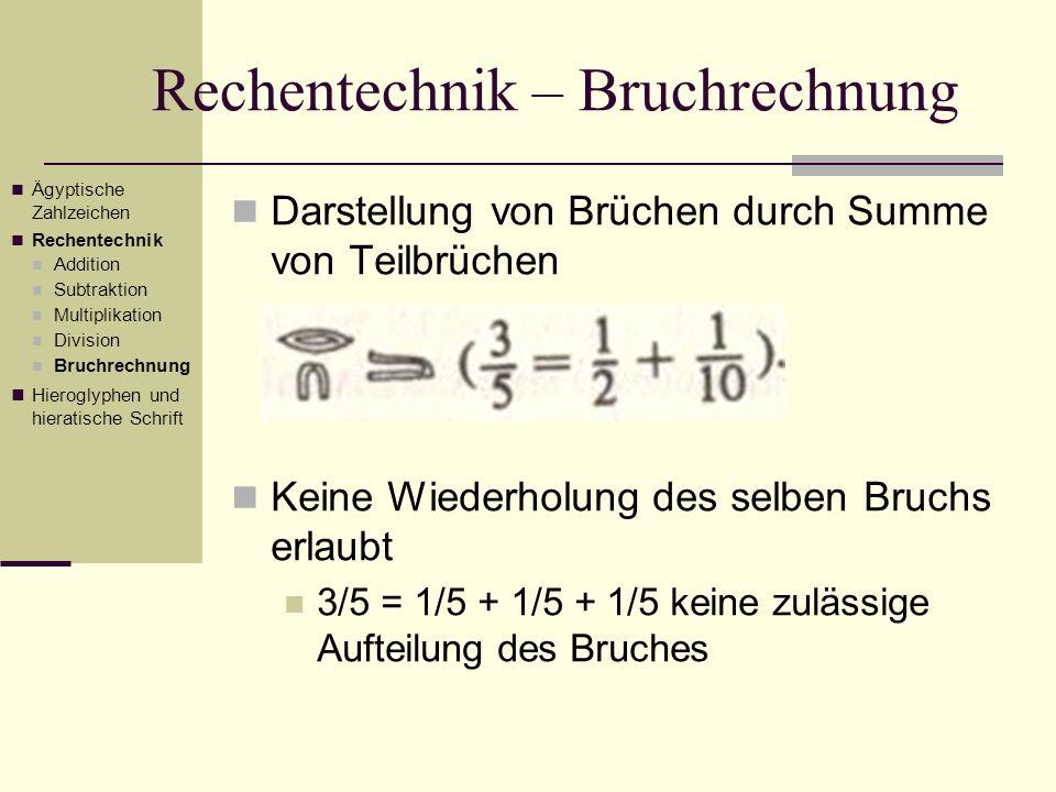 Rechentechnik – Bruchrechnung Darstellung von Brüchen durch Summe von Teilbrüchen Keine Wiederholung des selben Bruchs erlaubt 3/5 = 1/5 + 1/5 + 1/5 k
