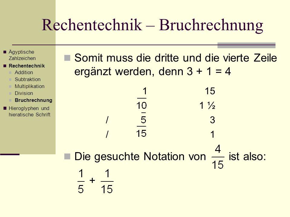 Rechentechnik – Bruchrechnung Somit muss die dritte und die vierte Zeile ergänzt werden, denn 3 + 1 = 4 Die gesuchte Notation von ist also: 115 1 ½ /