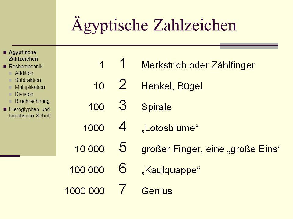 Ägyptische Zahlzeichen Ziffernsystem beruht auf additivem Prinzip: Zur Darstellung einer bestimmten Zahl mussten Ziffern wiederholt werden Identische Zeichen werden gruppiert Ägyptische Zahlzeichen Rechentechnik Addition Subtraktion Multiplikation Division Bruchrechnung Hieroglyphen und hieratische Schrift