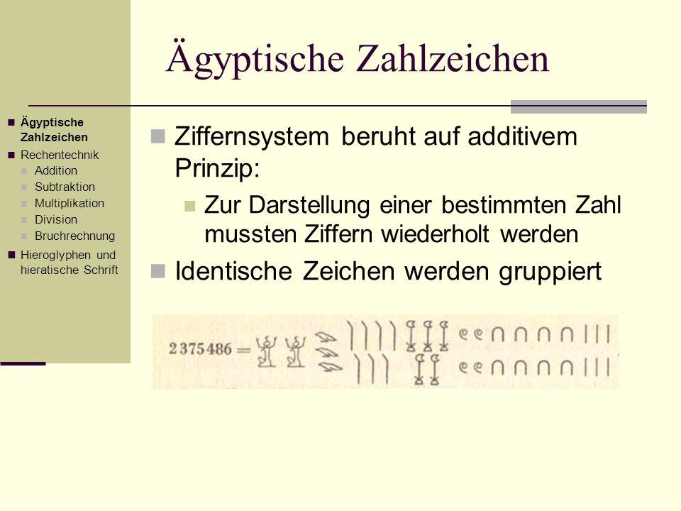 Ägyptische Zahlzeichen Ziffernsystem beruht auf additivem Prinzip: Zur Darstellung einer bestimmten Zahl mussten Ziffern wiederholt werden Identische