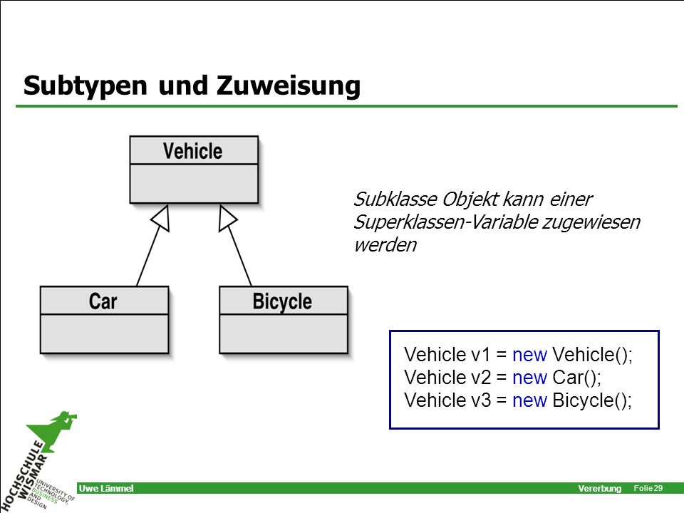 Vererbung Folie 29 Uwe Lämmel Subtypen und Zuweisung Vehicle v1 = new Vehicle(); Vehicle v2 = new Car(); Vehicle v3 = new Bicycle(); Subklasse Objekt