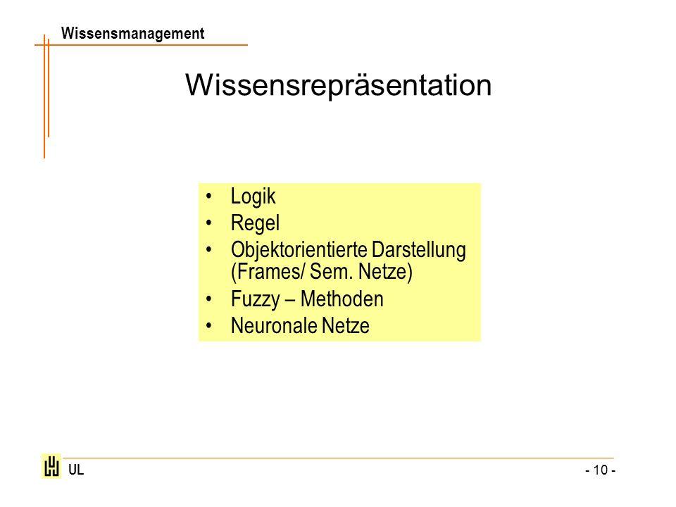 Wissensmanagement UL - 10 - Wissensrepräsentation Logik Regel Objektorientierte Darstellung (Frames/ Sem. Netze) Fuzzy – Methoden Neuronale Netze