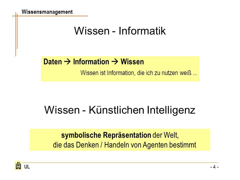Wissensmanagement UL - 4 - Wissen - Informatik Daten Information Wissen Wissen ist Information, die ich zu nutzen weiß... symbolische Repräsentation d