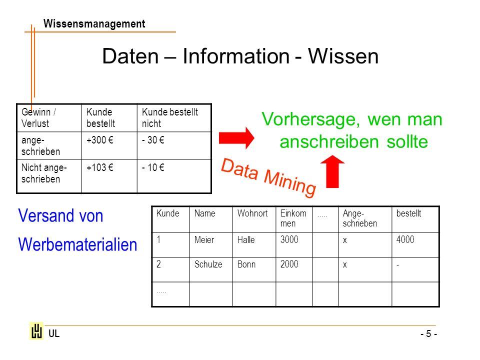 Wissensmanagement UL - 5 - Daten – Information - Wissen Versand von Werbematerialien Gewinn / Verlust Kunde bestellt Kunde bestellt nicht ange- schrie