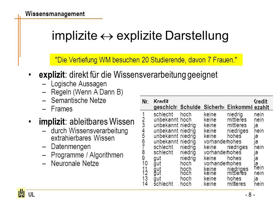 Wissensmanagement UL - 8 - implizite explizite Darstellung explizit : direkt für die Wissensverarbeitung geeignet –Logische Aussagen –Regeln (Wenn A D