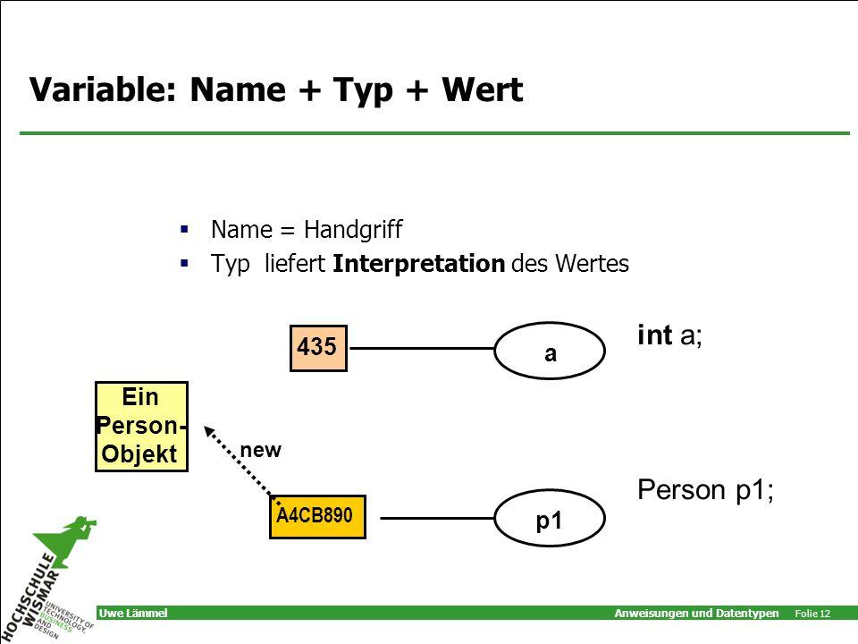 Anweisungen und Datentypen Folie 12 Uwe Lämmel Variable: Name + Typ + Wert Name = Handgriff Typ liefert Interpretation des Wertes 435 a (Ein Person- Objekt) p1 A4CB890 Ein Person- Objekt new int a; Person p1;
