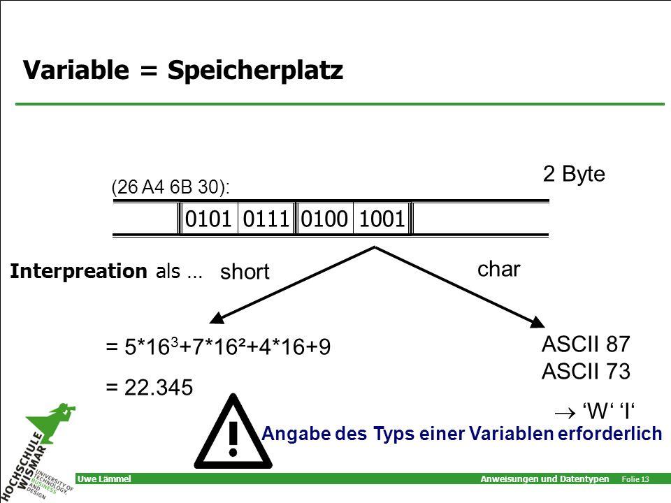 Anweisungen und Datentypen Folie 13 Uwe Lämmel Variable = Speicherplatz 0101011101001001 2 Byte short char ASCII 87 ASCII 73 W I = 5*16 3 +7*16²+4*16+9 = 22.345 (26 A4 6B 30): Interpreation als … Angabe des Typs einer Variablen erforderlich
