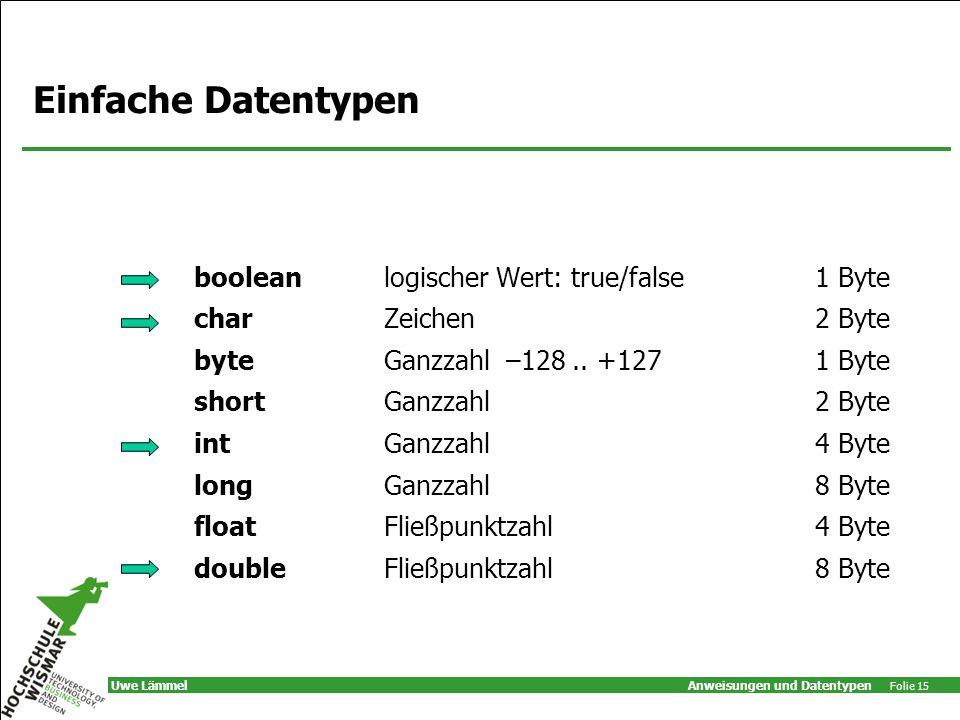 Anweisungen und Datentypen Folie 15 Uwe Lämmel Einfache Datentypen booleanlogischer Wert: true/false1 Byte charZeichen2 Byte byteGanzzahl –128..