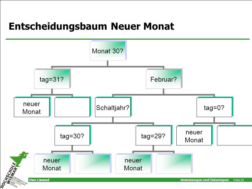 Anweisungen und Datentypen Folie 23 Uwe Lämmel Entscheidungsbaum Neuer Monat Monat 30.
