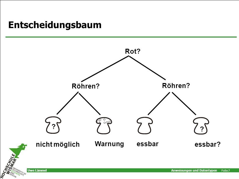 Anweisungen und Datentypen Folie 7 Uwe Lämmel Entscheidungsbaum Rot.