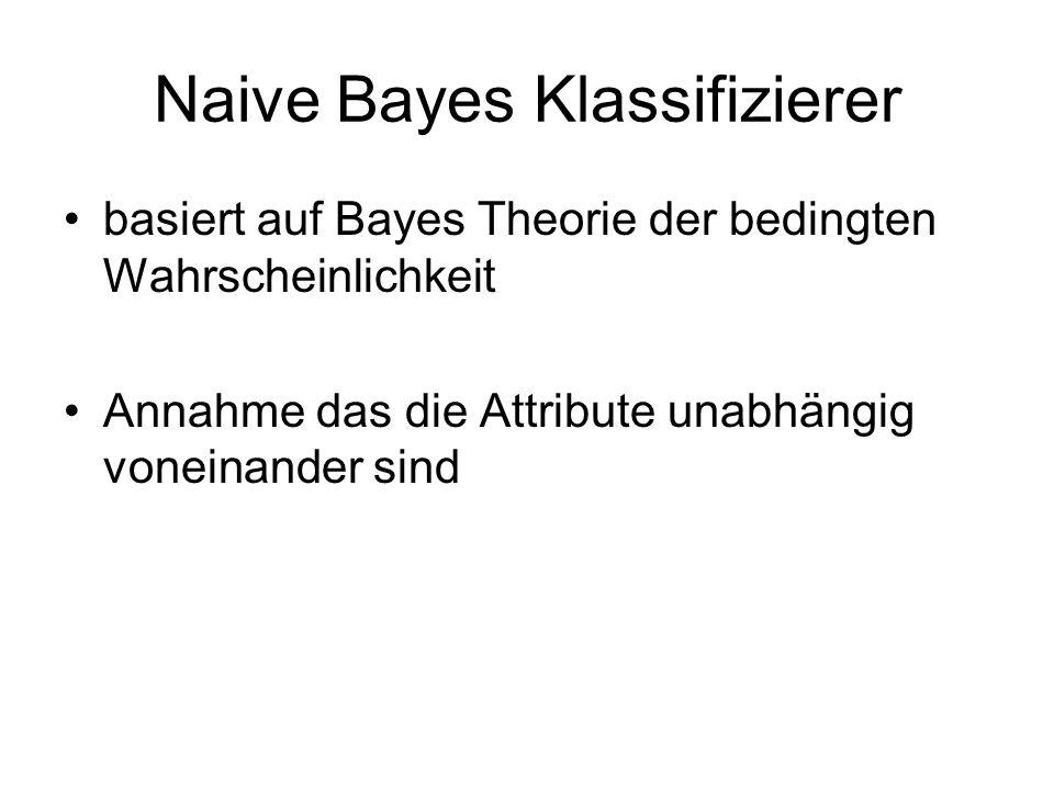 Naive Bayes Klassifizierer basiert auf Bayes Theorie der bedingten Wahrscheinlichkeit Annahme das die Attribute unabhängig voneinander sind