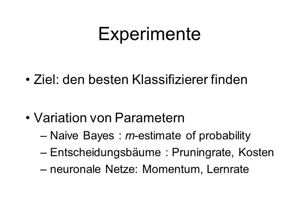 Experimente Ziel: den besten Klassifizierer finden Variation von Parametern – Naive Bayes : m-estimate of probability – Entscheidungsbäume : Pruningrate, Kosten – neuronale Netze: Momentum, Lernrate