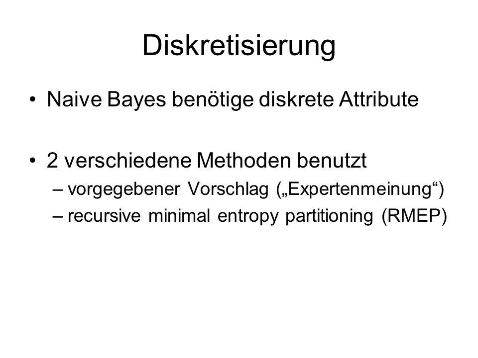 Diskretisierung Naive Bayes benötige diskrete Attribute 2 verschiedene Methoden benutzt –vorgegebener Vorschlag (Expertenmeinung) –recursive minimal entropy partitioning (RMEP)