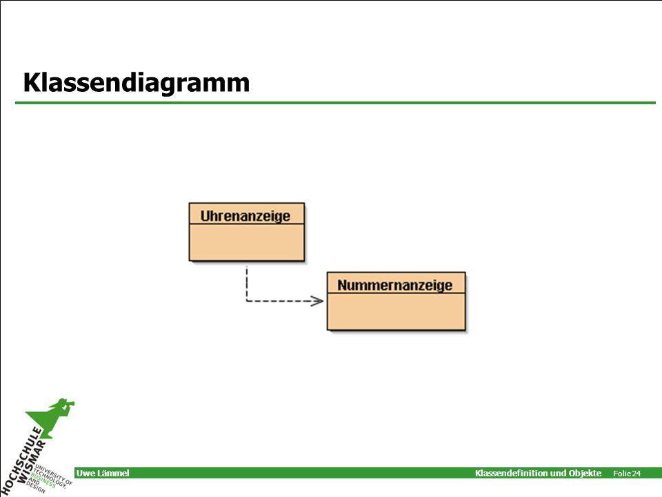 Klassendefinition und Objekte Folie 24 Uwe Lämmel Klassendiagramm