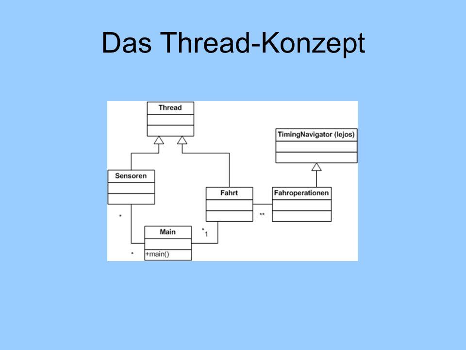 /** * Die 2 parallel laufenden Threads werden initialisiert und gestartet.