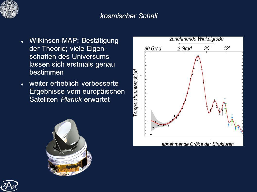 Wilkinson-MAP: Bestätigung der Theorie; viele Eigen- schaften des Universums lassen sich erstmals genau bestimmen weiter erheblich verbesserte Ergebni