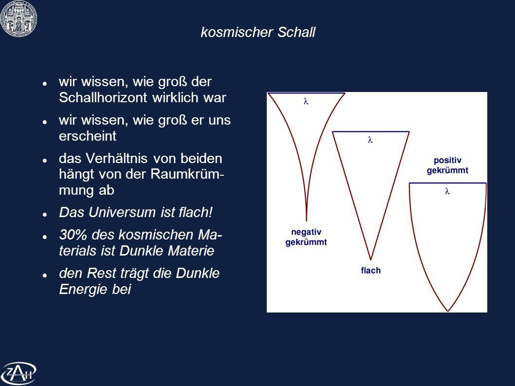 kosmischer Schall wir wissen, wie groß der Schallhorizont wirklich war wir wissen, wie groß er uns erscheint das Verhältnis von beiden hängt von der R