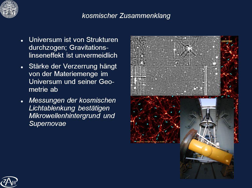 kosmischer Zusammenklang Universum ist von Strukturen durchzogen; Gravitations- linseneffekt ist unvermeidlich Stärke der Verzerrung hängt von der Mat