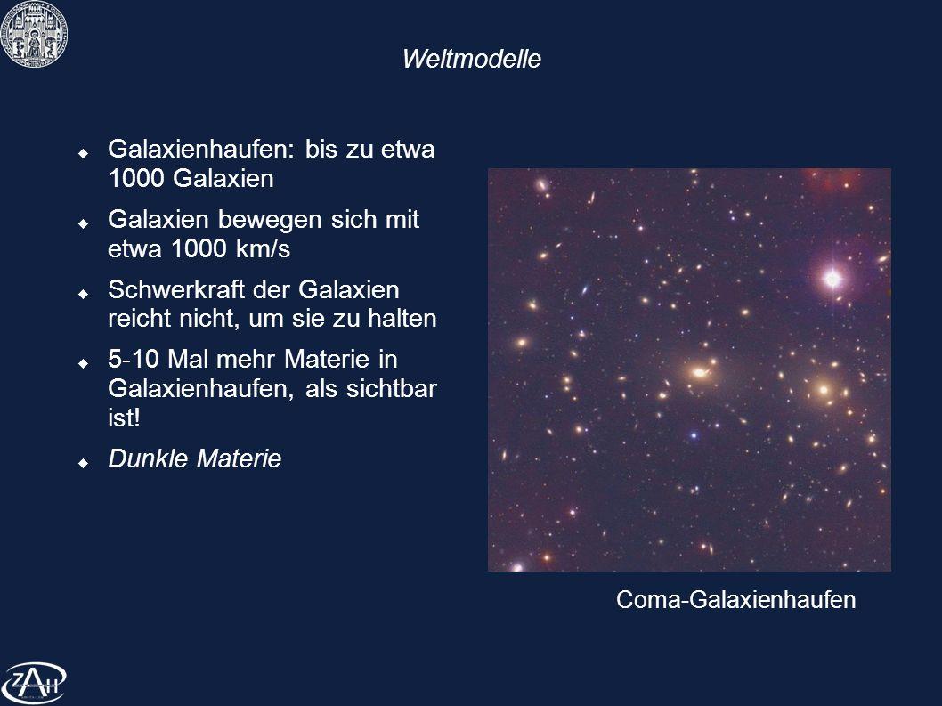 Weltmodelle Galaxienhaufen: bis zu etwa 1000 Galaxien Galaxien bewegen sich mit etwa 1000 km/s Schwerkraft der Galaxien reicht nicht, um sie zu halten