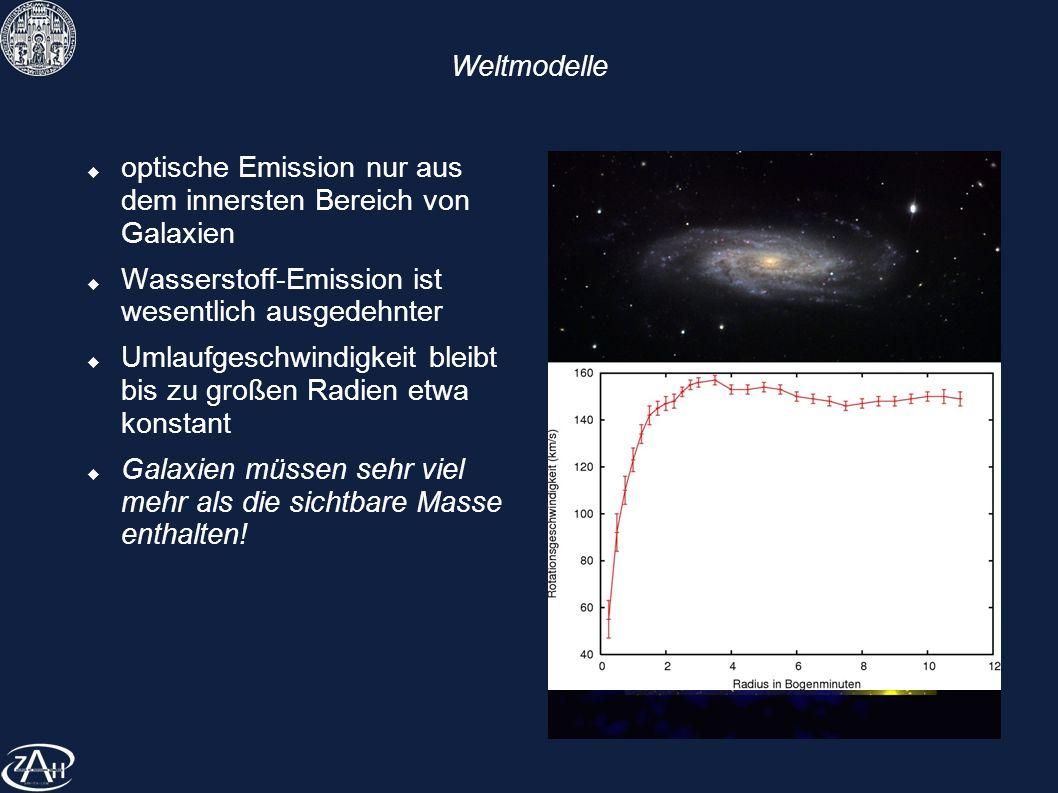 Weltmodelle optische Emission nur aus dem innersten Bereich von Galaxien Wasserstoff-Emission ist wesentlich ausgedehnter Umlaufgeschwindigkeit bleibt