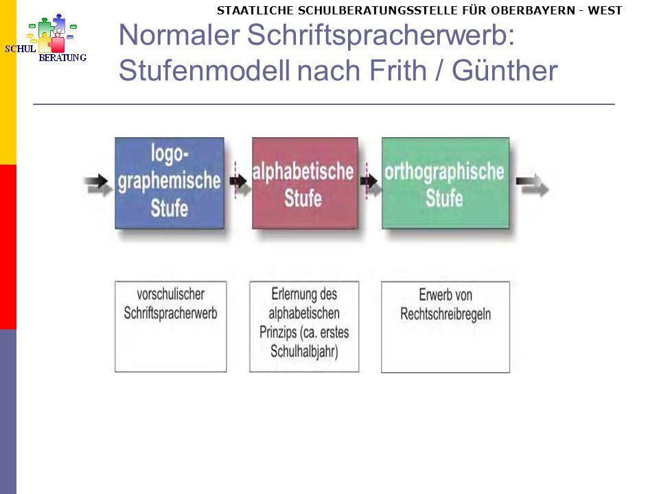 STAATLICHE SCHULBERATUNGSSTELLE FÜR OBERBAYERN WEST Normaler Schriftspracherwerb: Stufenmodell nach Frith / Günther