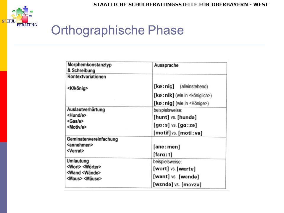 STAATLICHE SCHULBERATUNGSSTELLE FÜR OBERBAYERN WEST Orthographische Phase