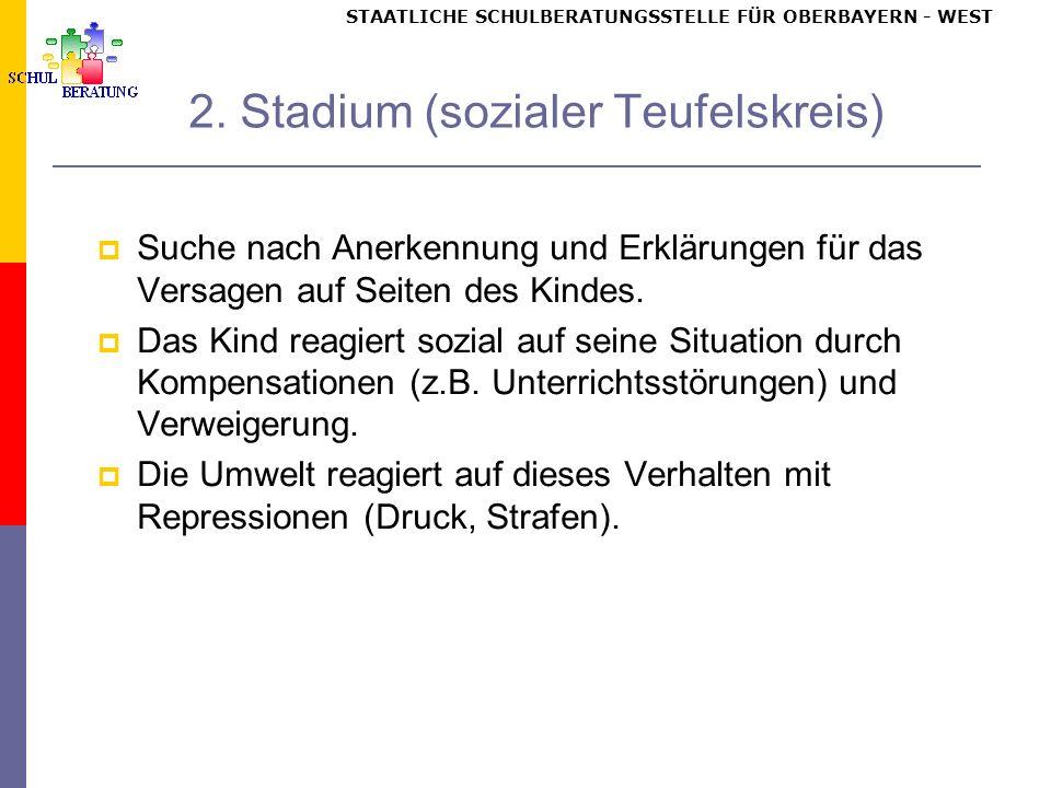 STAATLICHE SCHULBERATUNGSSTELLE FÜR OBERBAYERN WEST 2.