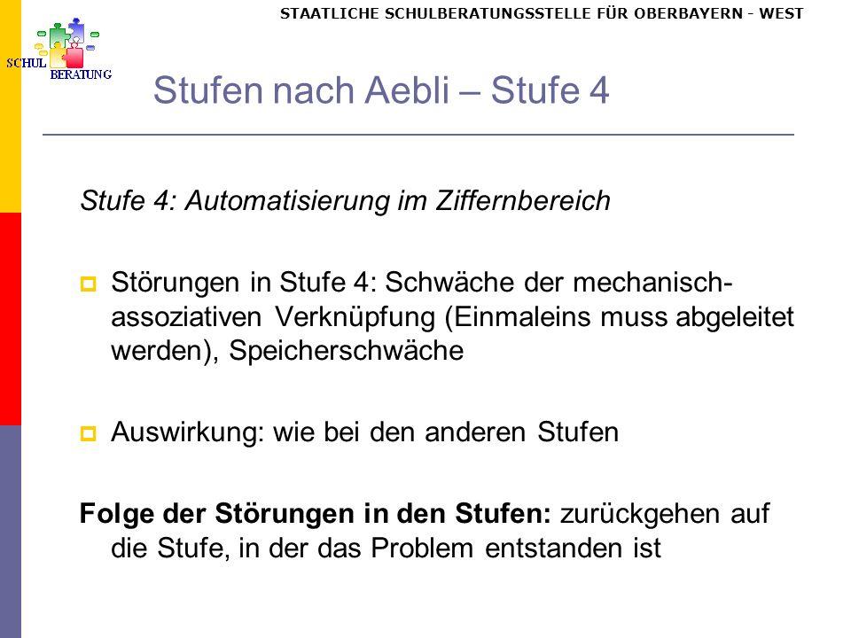 STAATLICHE SCHULBERATUNGSSTELLE FÜR OBERBAYERN WEST Stufen nach Aebli – Stufe 4 Stufe 4: Automatisierung im Ziffernbereich Störungen in Stufe 4: Schwäche der mechanisch- assoziativen Verknüpfung (Einmaleins muss abgeleitet werden), Speicherschwäche Auswirkung: wie bei den anderen Stufen Folge der Störungen in den Stufen: zurückgehen auf die Stufe, in der das Problem entstanden ist