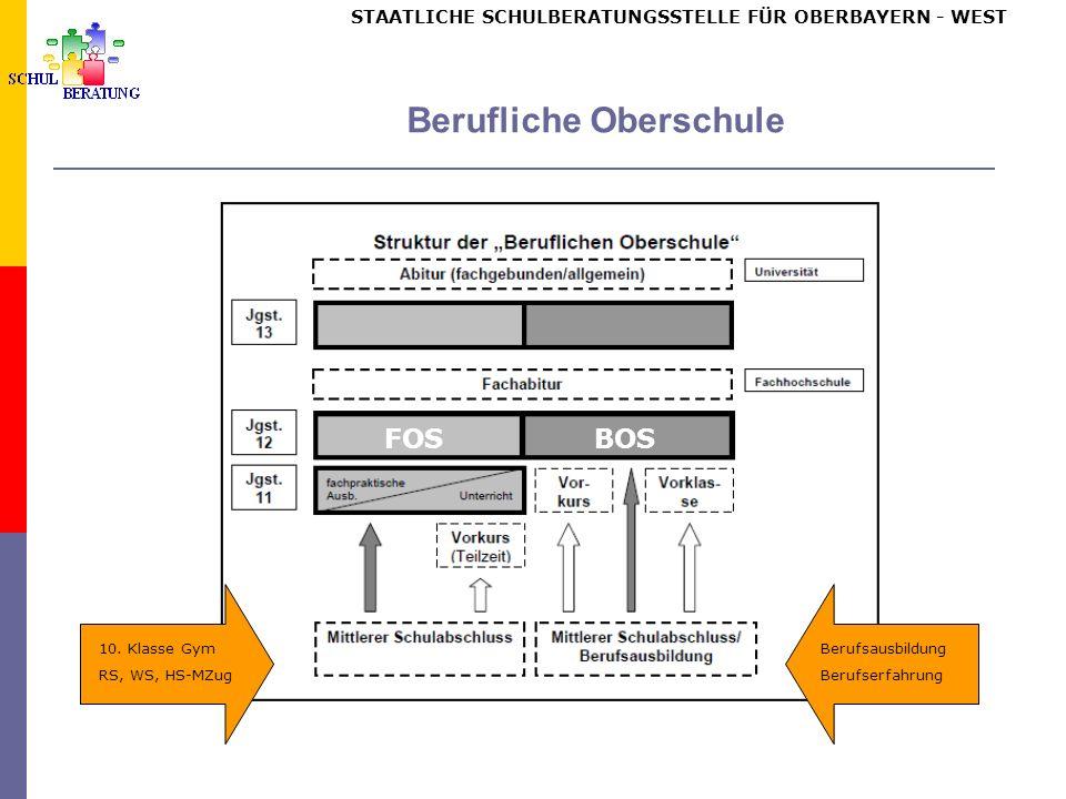 STAATLICHE SCHULBERATUNGSSTELLE FÜR OBERBAYERN WEST Berufliche Oberschule FOSBOS 10.