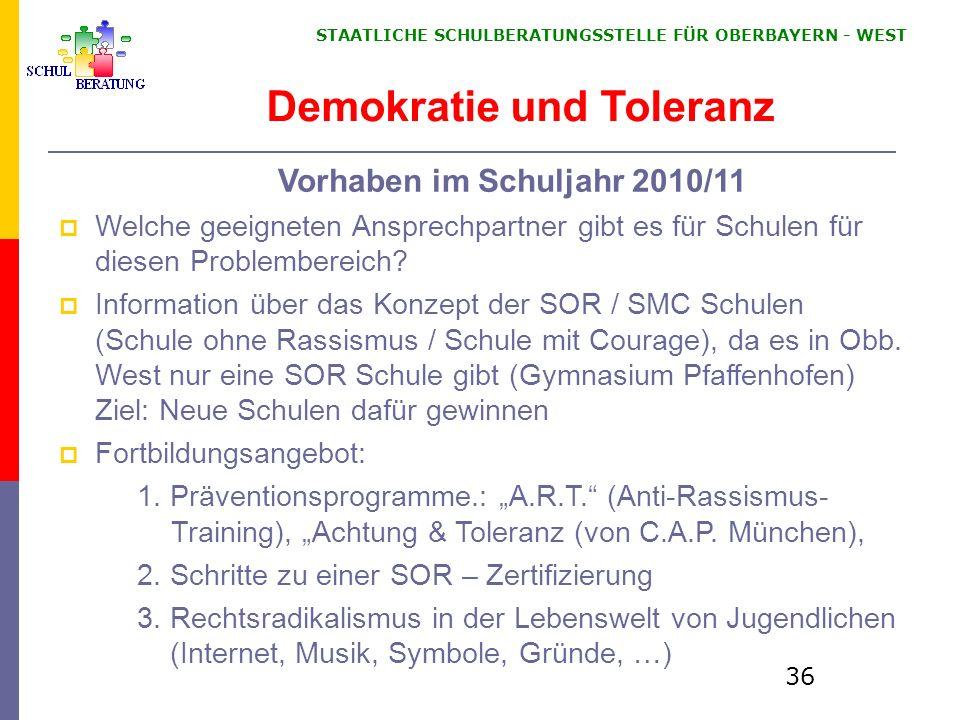 STAATLICHE SCHULBERATUNGSSTELLE FÜR OBERBAYERN WEST 36 Demokratie und Toleranz Vorhaben im Schuljahr 2010/11 Welche geeigneten Ansprechpartner gibt es