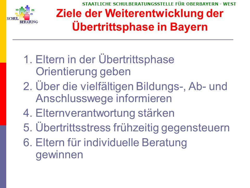 STAATLICHE SCHULBERATUNGSSTELLE FÜR OBERBAYERN WEST Informations- und Beratungsangebot www.meinbildungsweg.de