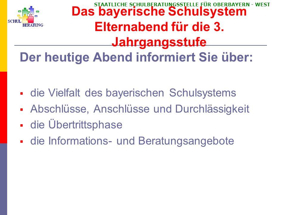 STAATLICHE SCHULBERATUNGSSTELLE FÜR OBERBAYERN WEST Die Vielfalt des bayerischen Schulsystems Ihrem Kind steht eine Vielzahl von schulischen Bildungswegen offen.