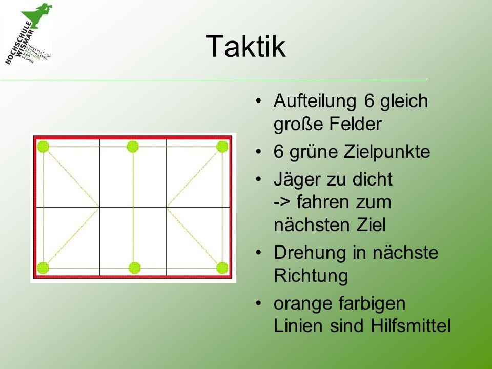 Taktik Aufteilung 6 gleich große Felder 6 grüne Zielpunkte Jäger zu dicht -> fahren zum nächsten Ziel Drehung in nächste Richtung orange farbigen Lini