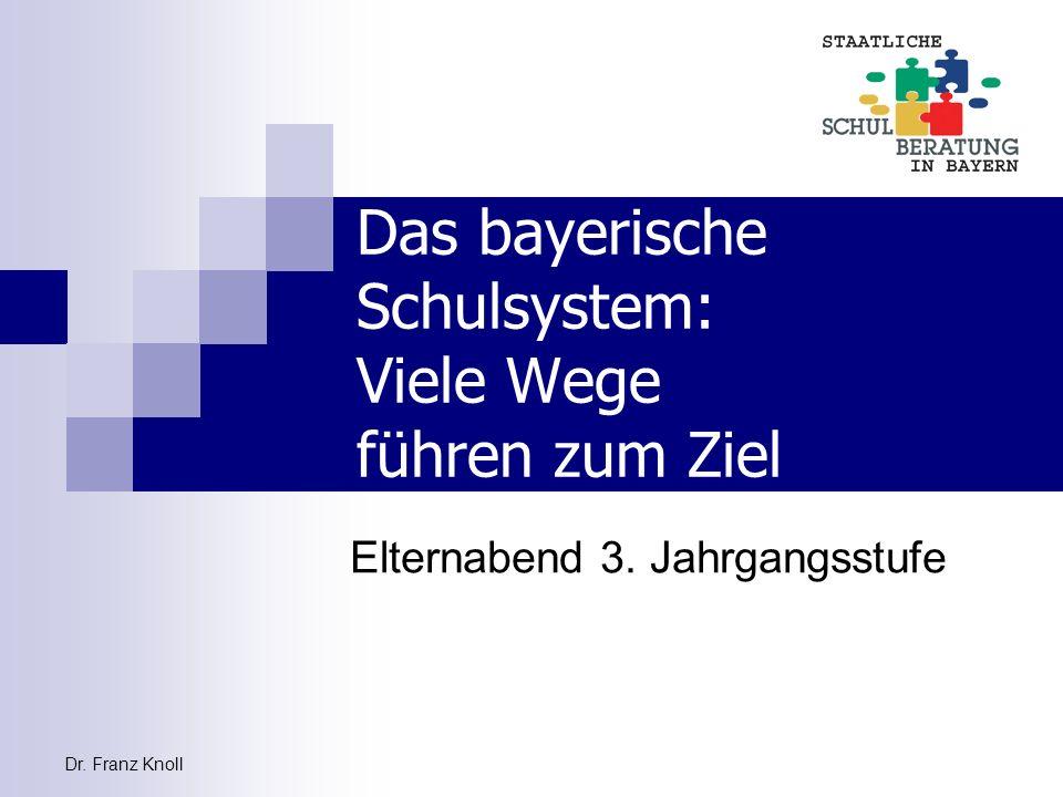 Dr. Franz Knoll Das bayerische Schulsystem: Viele Wege führen zum Ziel Elternabend 3. Jahrgangsstufe