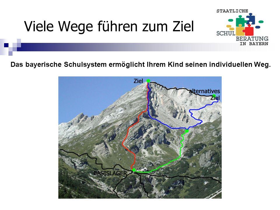 Viele Wege führen zum Ziel Das bayerische Schulsystem ermöglicht Ihrem Kind seinen individuellen Weg.