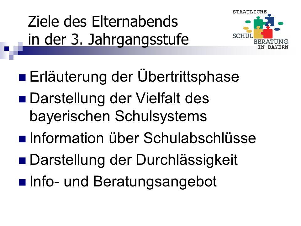 Ziele des Elternabends in der 3. Jahrgangsstufe Erläuterung der Übertrittsphase Darstellung der Vielfalt des bayerischen Schulsystems Information über