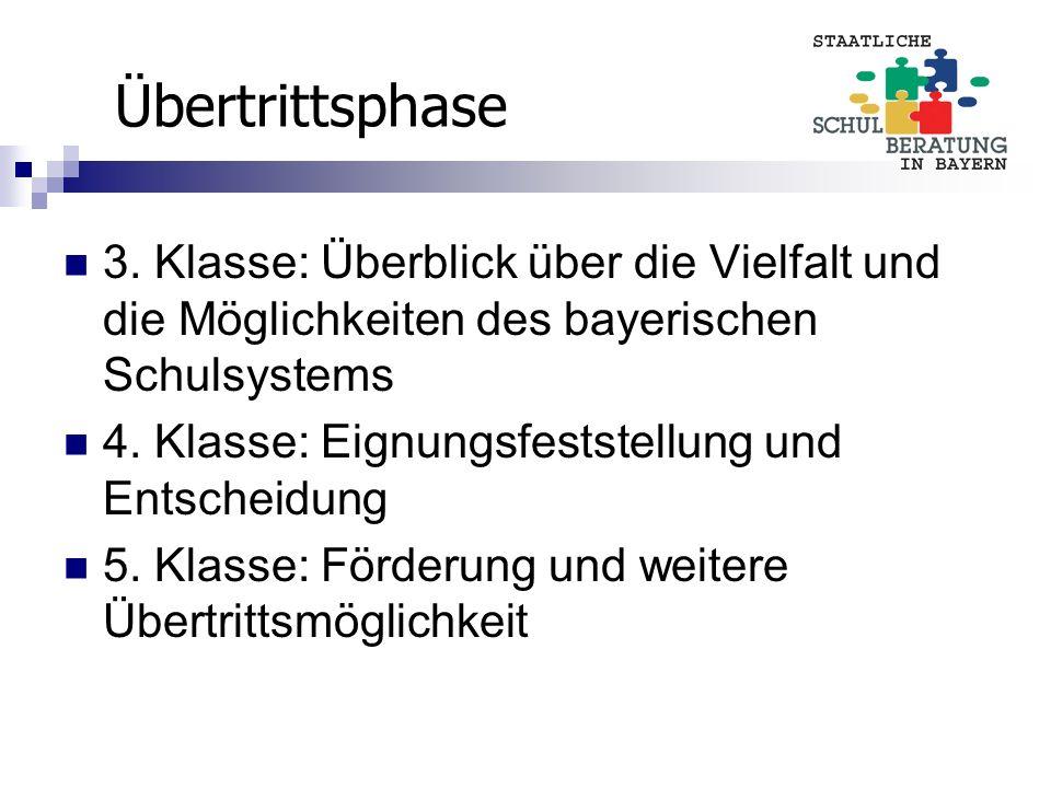 Übertrittsphase 3. Klasse: Überblick über die Vielfalt und die Möglichkeiten des bayerischen Schulsystems 4. Klasse: Eignungsfeststellung und Entschei