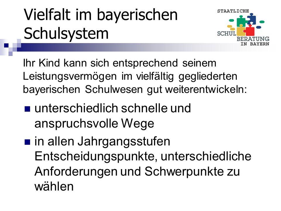 Vielfalt im bayerischen Schulsystem unterschiedlich schnelle und anspruchsvolle Wege in allen Jahrgangsstufen Entscheidungspunkte, unterschiedliche An