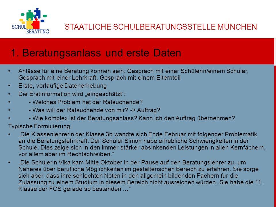 STAATLICHE SCHULBERATUNGSSTELLE MÜNCHEN Dr. Helga Ulbricht 2013 3 1. Beratungsanlass und erste Daten Anlässe für eine Beratung können sein: Gespräch m
