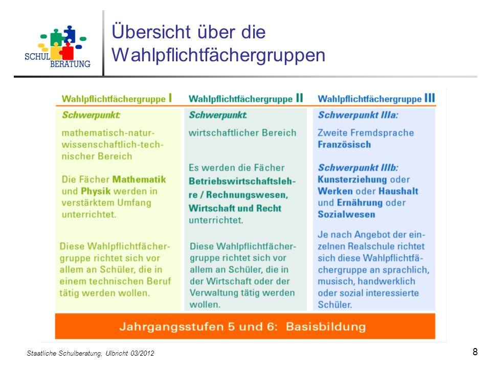 Staatliche Schulberatung, Ulbricht 03/2012 19 Weitere Voraussetzungen für die Aufnahme in die 5.