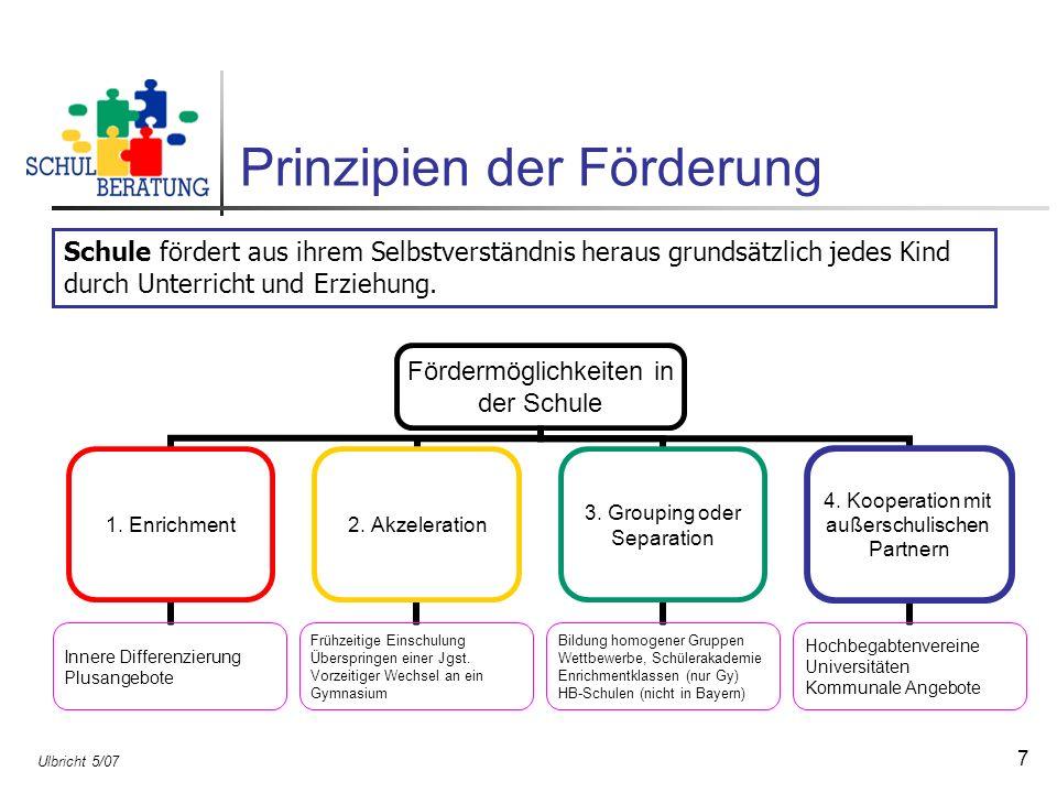 Ulbricht 5/07 7 Prinzipien der Förderung Fördermöglichkeiten in der Schule 1. Enrichment Innere Differenzierung Plusangebote 2. Akzeleration Frühzeiti