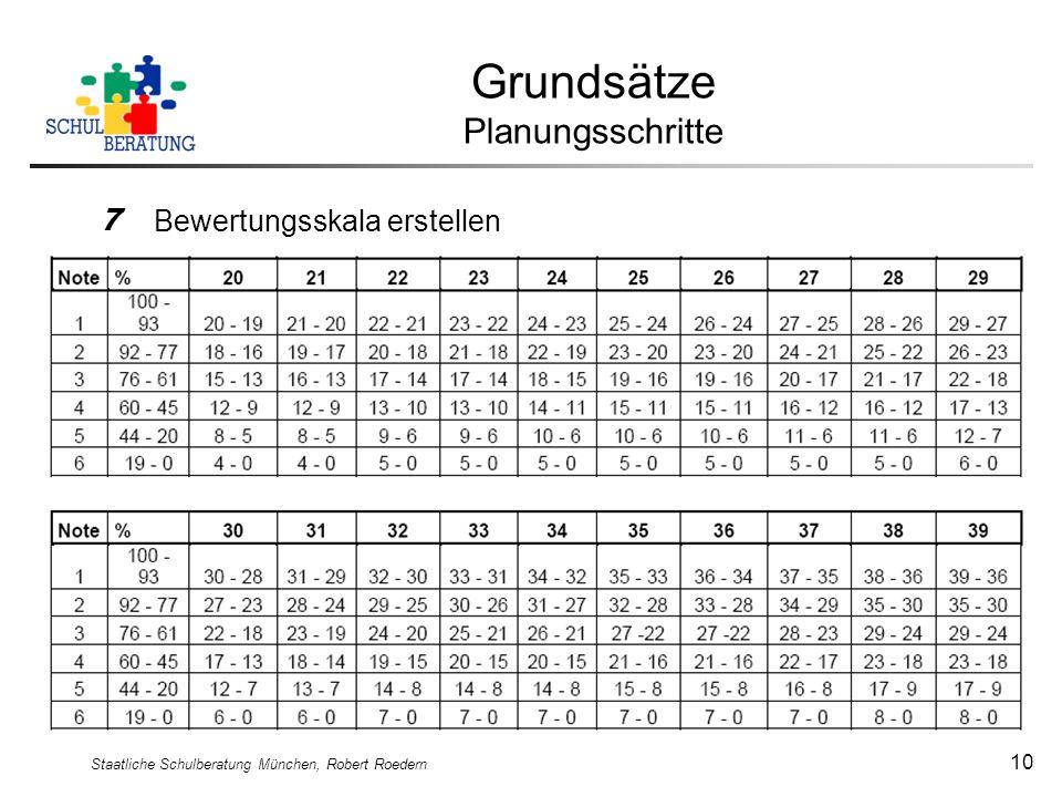 Staatliche Schulberatung München, Robert Roedern 10 Grundsätze Planungsschritte 7 Bewertungsskala erstellen