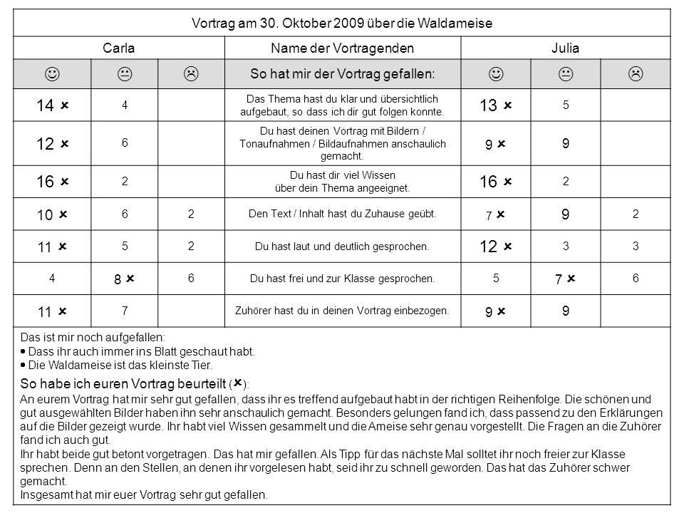 Staatliche Schulberatung München, Robert Roedern 16 Umsetzungsmöglichkeiten Referate - Ziele transparent machen Vortrag am 30. Oktober 2009 über die W