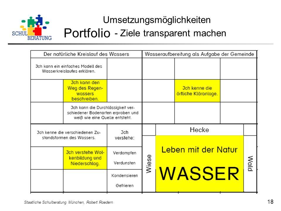 Staatliche Schulberatung München, Robert Roedern 18 Umsetzungsmöglichkeiten Portfolio - Ziele transparent machen