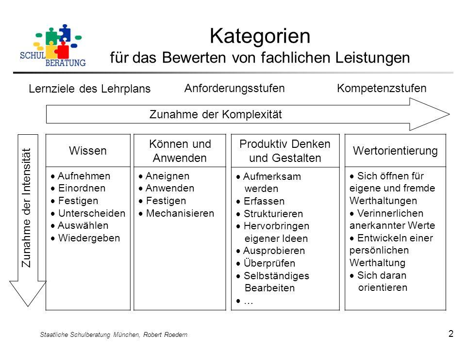 Staatliche Schulberatung München, Robert Roedern 2 Kategorien für das Bewerten von fachlichen Leistungen AnforderungsstufenKompetenzstufen Lernziele d