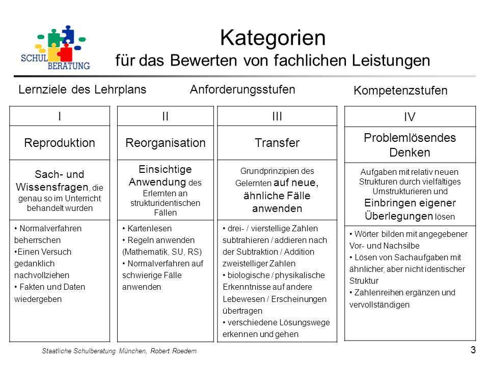 Staatliche Schulberatung München, Robert Roedern 3 Kategorien für das Bewerten von fachlichen Leistungen Anforderungsstufen Kompetenzstufen Lernziele