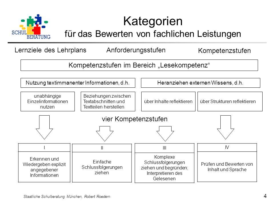Staatliche Schulberatung München, Robert Roedern 4 Kategorien für das Bewerten von fachlichen Leistungen Anforderungsstufen Kompetenzstufen Lernziele