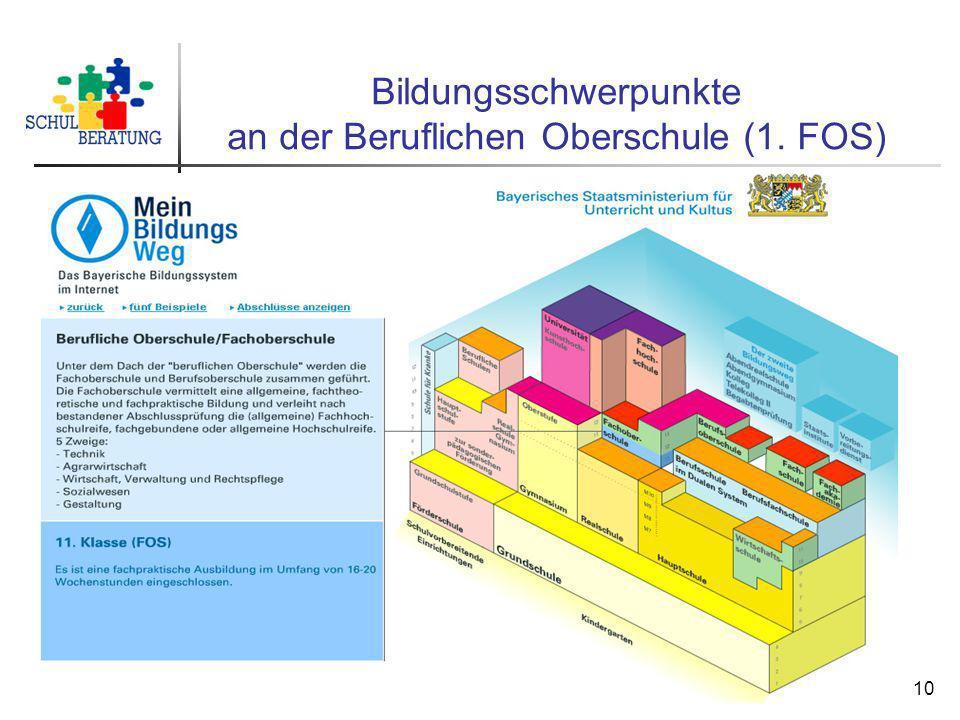Staatliche Schulberatungsstelle München, 2009 10 Bildungsschwerpunkte an der Beruflichen Oberschule (1. FOS)